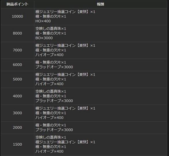 白竜祭~奉納~1-1.JPG